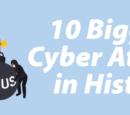 10 Biggest Cyber Attacks in History